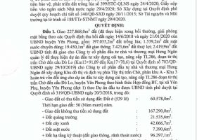 Quyết định giao đất của UBND Tỉnh Bắc Ninh cho Cty Cổ phần đầu tư nhà và thương mại Hưng Ngân 
